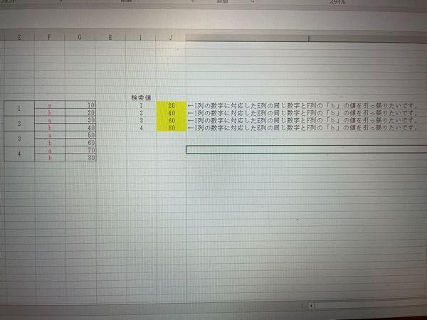 急ぎのExcelに関する質問です。 I列の数字に対応したE列の同じ数字とF列のbの値をJ列に入れ込みたいです。(J列の数字をだす関数が知りたいです。)Vlookupでできますでしょうか? (E列の各数字はセルの結合されてます。) 難しいかと思いますが、お力添えいただけますと幸いです。