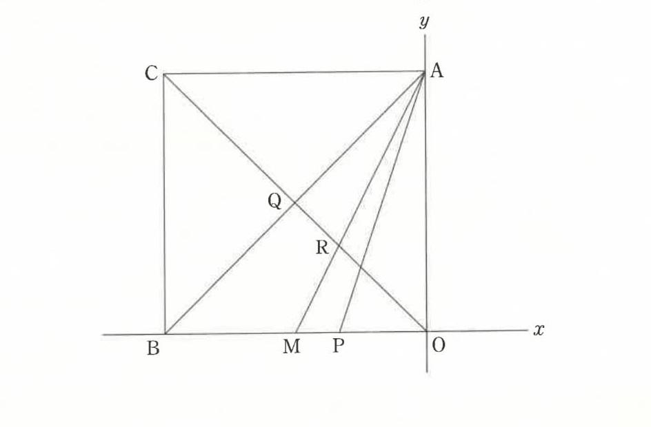 中学数学の質問 下の図において、点Aはy軸上の点、点Bはx軸上の点であり、点Aのy座標は8、点Bのx座標は-8である。正方形OACBをつくり、辺OBの中点をMとする。また、辺OB上に点Pを、∠MAB=∠OAPとなるようにとる。線分COと線分AB、AMとの交点をそれぞれQ、Rとするとき、次の①、②の問いに答えよ。 ① 線分CQと線分QRの長さの比を、最も簡単な整数の比で表しなさい。 ② 2点A、Pを通る直線の式を求めなさい。 解答と解説をお願いします。