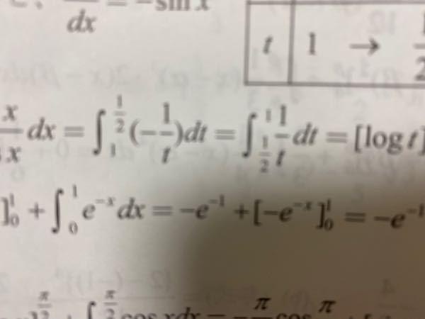 マイナスを無くすとと積分区間は逆になるのですか?