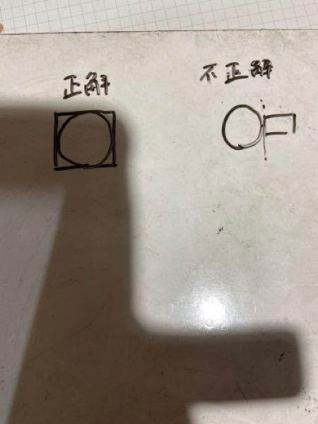 円に外接する正方形という表現について これではダメなのですか? 2014千葉大文系数学第3問で不正解の方を使って正答が得られませんでした