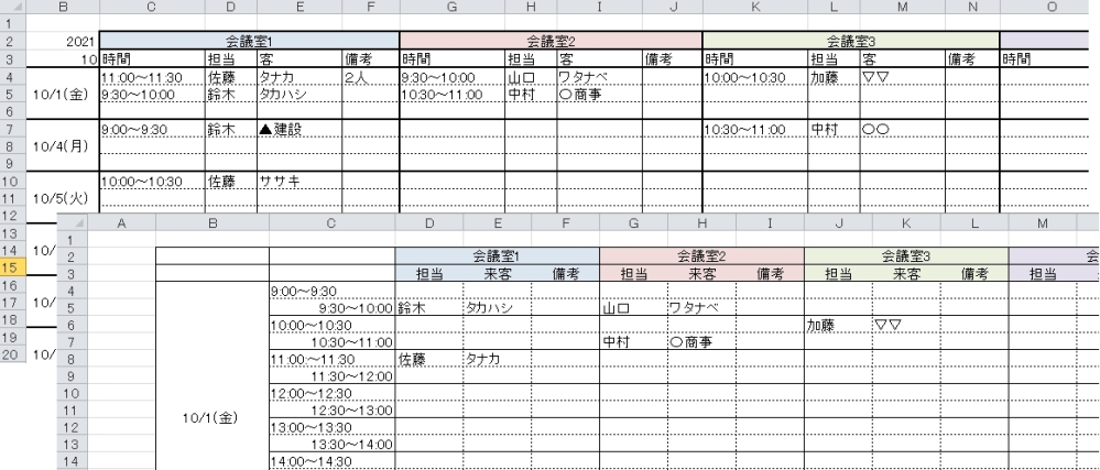 Excelについてご教授ください。 Sheet1には月別の予約入力表、Sheet2には日別の予約出力表をつくりました。 Sheet2で任意の日を入力すると入力表の数値が反映されるようにしたいです。 初心者のためうまくいかず困っていますよろしくお願いします。 Excel2010です。