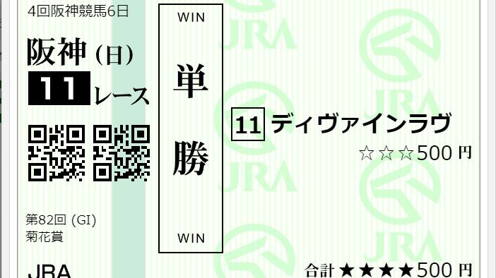 菊花賞の添付馬券をどう思いますか?^^ 買い目は、 ・単勝⑪ ・馬連⑪ー⑤⑭ ・3連複⑤⑪⑭ 以上の4点です♪