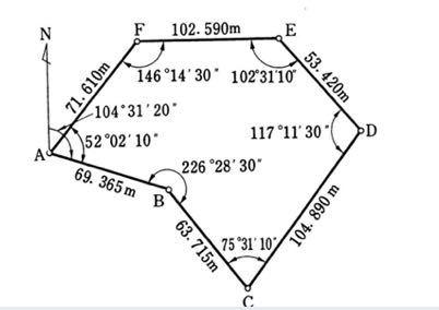 この問題の解き方を教えてください。 下の図は,トラバース測量で測定した各測定点間の距離と内角の結果である。正弦定理,余弦定理を用いて,ABCDEFの面積(m2)を求めよ。解答は小数点第1位を四捨五入し、整数で記入しなさい。