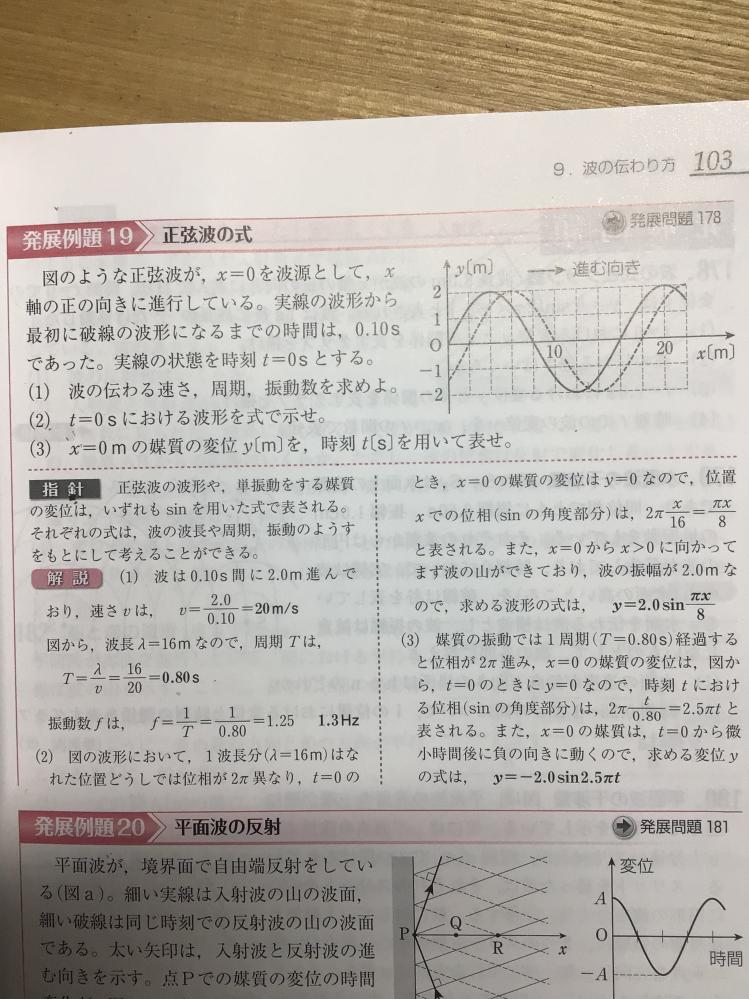 物理の質問です。 (2)(3)ついて、自分はy=Asin2π(t/T-x/λ)に(2)にはt=0、(3)にはx=0を代入して解こうとしたのですが符号が逆になってしまいます。何故そうなってしまうのか教えてください。