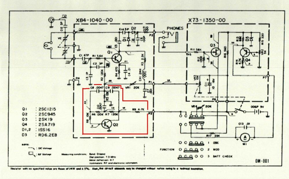 ディップメーターのダイヤル目盛り校正 UKのOMさんからDM-81を譲り受けました(50年ぶりの里帰りです)。各機能は正常に動作します。折角なので、発振周波数とダイヤル目盛りを合わせたいのですが(実用上、デジタルで周波数を表示するラジオが手元にあるので、意味の無いことは承知しておりますが後学の為)、1バンドの発振周波数帯が目盛りよりも5%程度狭いようで、例で申し上げますと、Aバンドにて、1,000kHzに目盛りを合わせると、700kHzで発振した時に、目盛りが660~670kHz付近を指します。上の方は、目盛りが詰まっているので良く判りませんが、1,600kHzで発振して、粗々、1.6MHz付近をダイヤル目盛りが指します。 ※回路上、手軽にいじれるところは、高周波発振の基板の、VR1:20kの半固定抵抗位しかありませが、単にダイヤルの位置合わせではなく、周波数帯の広さを『校正』する方法はございますか? 前から持っているDM-800が、気にならない位に発振周波数とダイヤル目盛りが一致しているので、このDM-81が気になっています。 OM方々のお知恵を拝借願えますでしょうか? (ご参考:下記「DM-81のマニュアル」のURL) http://amp8.com/amp-etc/etc-etc/dm-801.htm ☆回路図は別ソースからで画像添付