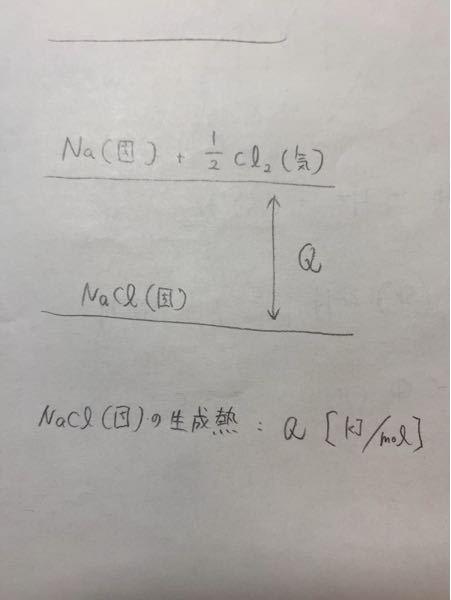 NaCl(固)の生成熱は、エネルギー図で、Cl2が気体になっていたんですが、固体ではないんですか?
