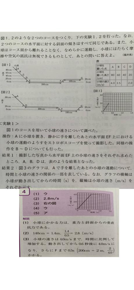 中3女子です。 理科を教えてください! 教えへ欲しいのは(3)です! 問題文は「図3について、Fに到達するまでの小球の速さと時間の関係を、図3のグラフに続けて書け。」です 詳しく説明して欲しいです。解説を見ても理解できません。写真見にくくてすみません( _ _) 解説の「動き出してから0.6秒に4.0m/sになり」から分かりません。