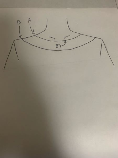 裁縫についてです。 ネックラインが写真ような少し太めのリブがついた服を見たことがあるのですが、理屈的に考えるとありえないように思いました。Aを「わ」にして縫いつけた時Bに合わせてカーブさせたら、aのラインはぐちゃぐちゃとなるように思えます。でも実際はこれで成立してるので、どうやってるのかが気になります。台形のようにリブを裁断してるのでしょうか。