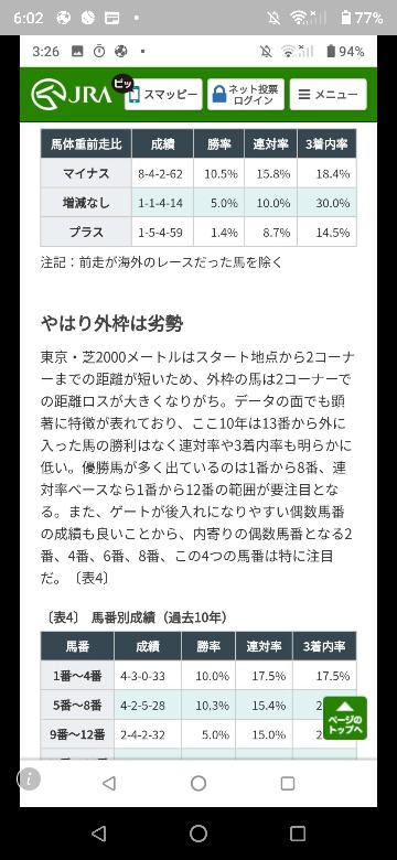 天皇賞秋 こちらのデータは参考になりますか?