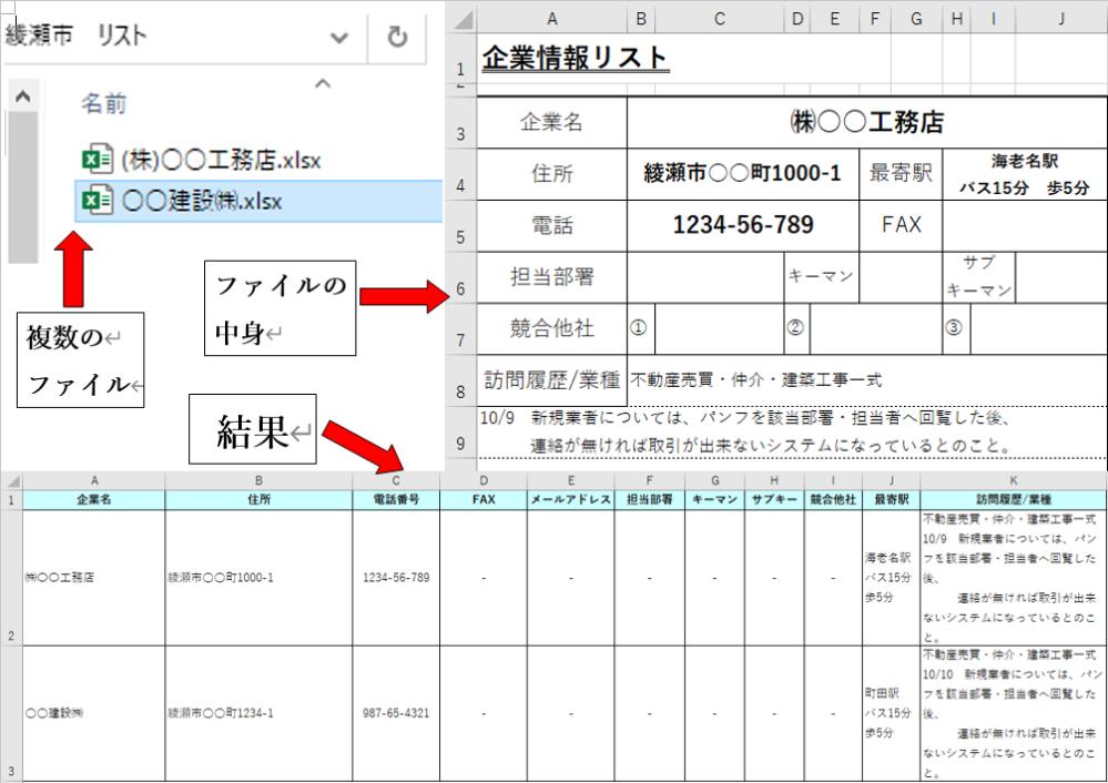 """【画像あり】複数のExcelファイルのデータを一括で画像の通りの結果にさせるコードを下記に記載 """"フォルダ指定ダイアログでフォルダを指定したい""""のですがどこにどのようなコードを追加/削除したらいいかご教示ください。お願いいたします Sub test() Dim Mysht As String Dim r As Long Dim wb1 As Workbook, wb2 As Workbook Dim i As Long, FSO As Object, f As Object Set wb1 = ThisWorkbook Const Path As String = """"C:\綾瀬市 リスト\"""" 'フォルダ指定 Set FSO = CreateObject(""""Scripting.FileSystemObject"""") Application.ScreenUpdating = False For Each f In FSO.GetFolder(Path).Files i = i + 1 Workbooks.Open Path & f.Name 'ファイルを開く Set wb2 = Workbooks(f.Name) '転記処理 wb1.Activate r = wb1.Worksheets(""""Sheet1"""").Range(""""A"""" & Rows.Count).End(xlUp).Row + 1 wb2.Activate With Worksheets(""""企業情報シート"""") '参照元シート名 wb1.Worksheets(""""Sheet1"""").Cells(r, """"A"""") = .Range(""""B3"""") wb1.Worksheets(""""Sheet1"""").Cells(r, """"B"""") = .Range(""""B4"""") wb1.Worksheets(""""Sheet1"""").Cells(r, """"C"""") = .Range(""""B5"""") wb1.Worksheets(""""Sheet1"""").Cells(r, """"D"""") = .Range(""""H5"""") wb1.Worksheets(""""Sheet1"""").Cells(r, """"F"""") = .Range(""""B6"""") wb1.Worksheets(""""Sheet1"""").Cells(r, """"G"""") = .Range(""""F6"""") wb1.Worksheets(""""Sheet1"""").Cells(r, """"H"""") = .Range(""""J6"""") wb1.Worksheets(""""Sheet1"""").Cells(r, """"I"""") = .Range(""""C7"""") & vbLf & .Range(""""E7"""") & vbLf & .Range(""""I7"""") wb1.Worksheets(""""Sheet1"""").Cells(r, """"J"""") = .Range(""""H4"""") wb1.Worksheets(""""Sheet1"""").Cells(r, """"K"""").FormulaR1C1 = .Range(""""B8"""") & vbLf & .Range(""""A9"""") End With Workbooks(f.Name).Close 'ファイルを閉じる Next f Set FSO = Nothing Application.ScreenUpdating = True Cells.EntireRow.AutoFit Cells.EntireColumn.AutoFit End Sub"""
