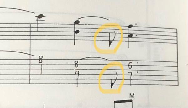 ギターのTAB譜の記号に関する質問です。 画像の丸で囲んだところにある、hを逆さにしたような記号はどのような奏法を意味しているのでしょうか?