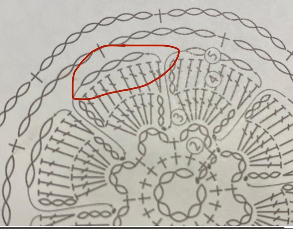 明らかに他の鎖編みの編み図よりも赤丸の鎖編みの編み図が大きく書かれていますが、編み図通り大きな鎖編みを編めば良いのでしょうか…?