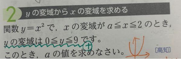 汚くて申し訳ないですが、この問題教えて頂きたいです。 中3の数学です