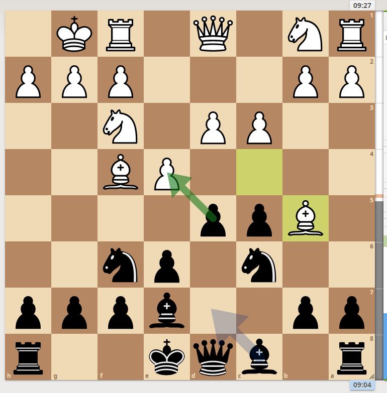 黒dxe4と指してしまいましたが、疑問手だったようです。この地点は数の上で勝っていると思いますが、なぜ黒Bd7が推奨されているのでしょうか? 宜しくご教授ください<(_ _)> #チェス #チェスjp #chess