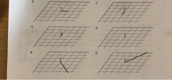 中学理科の天体分野に関して質問です。 太陽の日射しによってできる棒の影を表している下の写真のア〜カから、夏至の日の12時と16時のものをそれぞれ記号で答える問題があります。なお、図の観測地点は兵庫県の明石市です。 この問題で私は下のように考え、12時の答えをウ、16時の答えをオとしたのですが、正しい答えは12時がエ、16時がイでした。 何故このような答えになるのか理由を説明していただけたら幸いです。 よろしくお願いいたします。 12時頃は太陽が南中する時刻であるため、棒には南側から光があたるため、北側に影ができる。…ウ また、夏至の日は太陽が真東よりも北寄りに昇り、真西よりも北寄りに沈む。そのため、16時頃は北西から棒に太陽の光が当たるので影は南東の方向にできる。…オ