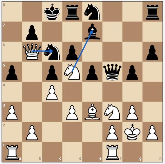 白Ne7と指しましたが、白Qc7が正解でした。あとの変化を観てもよく分かりません。 宜しくご教授ください<(_ _)> #チェス #chess #チェスjp #chessable