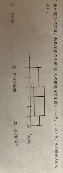 教えてください! 高校数学です!