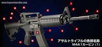 M4A1のボルトフォアード・アシストノブについて 実銃ではどんな機能があってついているのでしょうか? トイガンでは飾りでしかないので。  回答よろしくお願いします。  下の画像の13番です