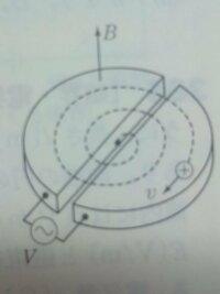 高校物理サイクロトロンについてです。 磁束密度…B  交流電圧…V   陽イオンの 質量…m 電気量…q   中心から初速度0てで陽イオンを入射させたところ、陽イオンは半周するごとに電界により加速された。  (1...