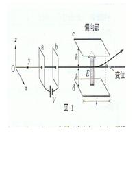 電磁場中の荷電粒子の運動 図1に示すように直行座標系を設定する。初速度の無視できる荷電q(q>0)、質量mの陽子が、y軸上に小さな穴のある電極aの位置から電極a,b間の電圧Vでy軸の正の向きに加速され、z軸に垂直でy軸方向の長さがlの平板電極c、d間にはz軸の正の向きに強さEの一様な電場が与えられている。これらの装置は真空中にある。電場は平板極板c,dにはさまれた領域の外にはもれ出ず、...