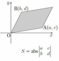 行列式を使った、面積の求め方 図の平行四辺形の面積が  |a c| abs| |  |b d| =abs(ad-bc) となるみたいです  これは、どのように考えているのでしょうか 高校で習ったらしいのですがまったく思い出せません;  ちなみに、absは絶対値の意味です