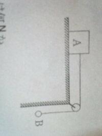 至急お願いします!  なめらかな水平面上に物体Aを置き、糸をつけ、 滑車を通して図のように質量2kgのおもりBをつるした。  ただし、重力加速度の大きさを 10m/sの2乗 とする。 おもりBが加速度 5m/s...