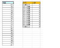 エクセルの関数 FREQUENCYの使い方について質問です。マニュアルどおりに数式を組んでいるのに、うまく数値がカウントされず、#N/Aになってしまいます。 添付図の、年齢:C列、年代:E列、人数:F列 となる場合、年代別にカウントしたいため、F列には ={FREQUENCY($C$21:$C$41,$E$21:$E$32)} と入力してありますが、値がゼロと表示され、うまくカウントされませ...