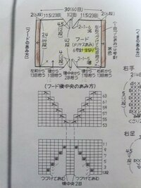 棒編みでフードの編み方が分かりません…。 最後の12段の減目の部分の編み方が分かりません。 ①53段目はそのまま段全体を表編みで編む、 ②54段目は、中央2目の一目手前で減目 という所まで分かるのですが、、、...