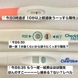 生理 妊娠 陽性 検査 きた 薬