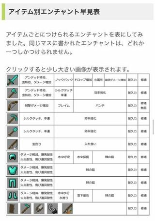 斧 エンチャント マイクラ